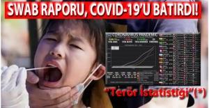 COVID-19 İTALYADA ÇÖZÜLDÜ