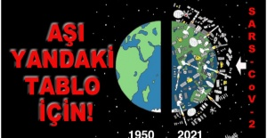 SPACEX AĞUSTOSTA RADYASYON YAĞDIRACAK!