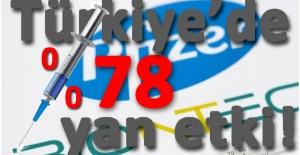 TÜRKİYEDE BioNTech/Pfizer İÇİN...